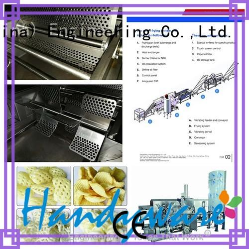 competitive pricing industrial fryer handyware manufacturer for sale